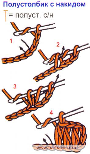 Вязаный ангел эльжбеты павелец.  Рождественское вязание.  Вязанные шали и накидки крючком схемы.