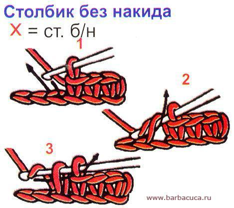 Как связать шапку ушанку спицами схема?  Бабушкин квадрат крючком.  Вязаные снуды крючком и спицами.