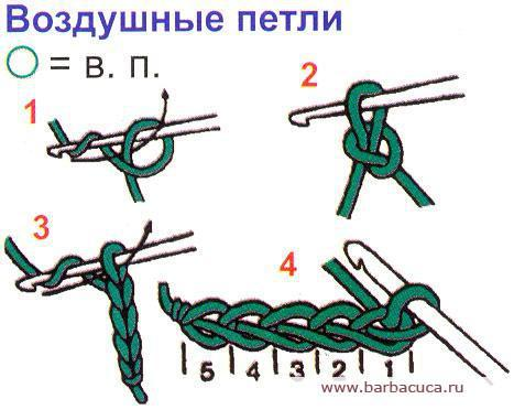 Вязаные жилеты и безрукавки из мохера.  Как связать шапку ушанку спицами схема?  Бабушкин квадрат крючком.