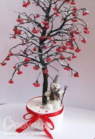 Автор: Admin Дата: 30.10.2013 Описание: Цветы и деревья из бисера.  Плетение.  Для получения ссылки на полную версию...